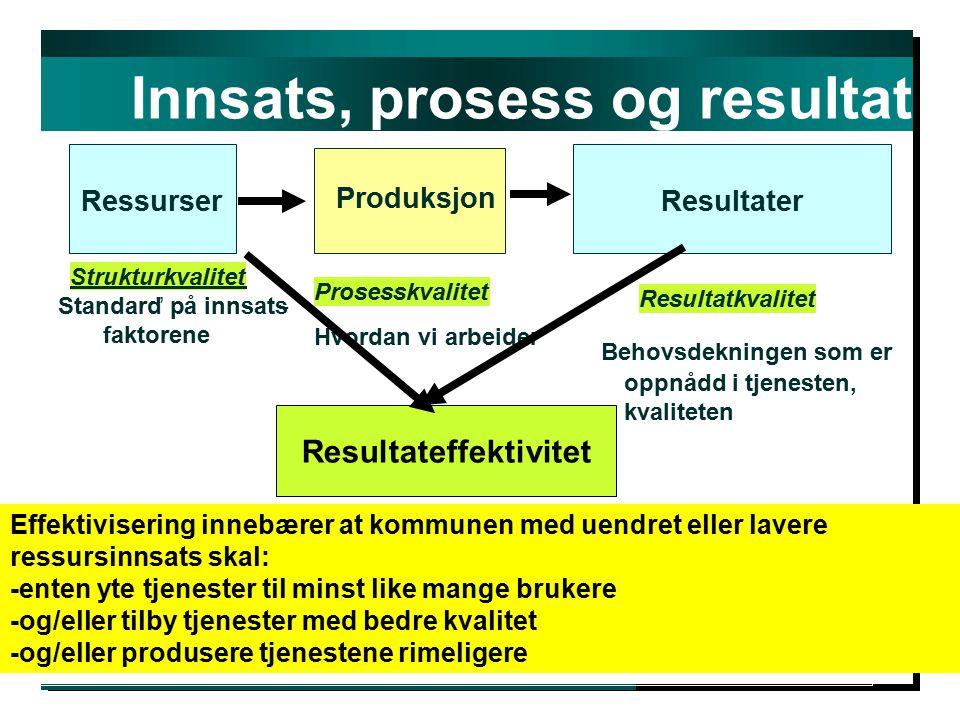 """Innsats, prosess og resultat ' Strukturkvalitet Standard""""påinnsats- faktorene Prosesskvalitet Hvordan vi arbeider Resultatkvalitet Behovsdekningen som"""