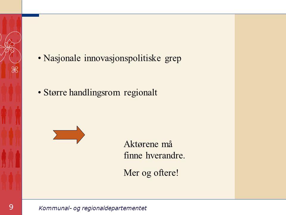 Kommunal- og regionaldepartementet 10 INDIVID SPRÅK MEG SELV IDIOMA VI