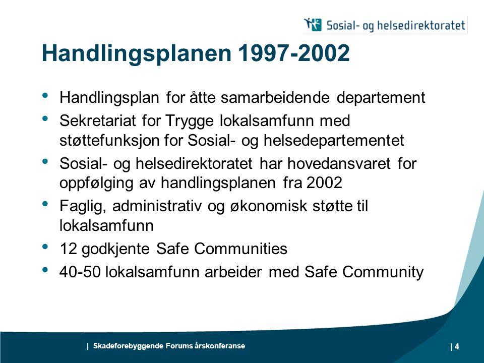 | Skadeforebyggende Forums årskonferanse | 4 Handlingsplanen 1997-2002 Handlingsplan for åtte samarbeidende departement Sekretariat for Trygge lokalsamfunn med støttefunksjon for Sosial- og helsedepartementet Sosial- og helsedirektoratet har hovedansvaret for oppfølging av handlingsplanen fra 2002 Faglig, administrativ og økonomisk støtte til lokalsamfunn 12 godkjente Safe Communities 40-50 lokalsamfunn arbeider med Safe Community