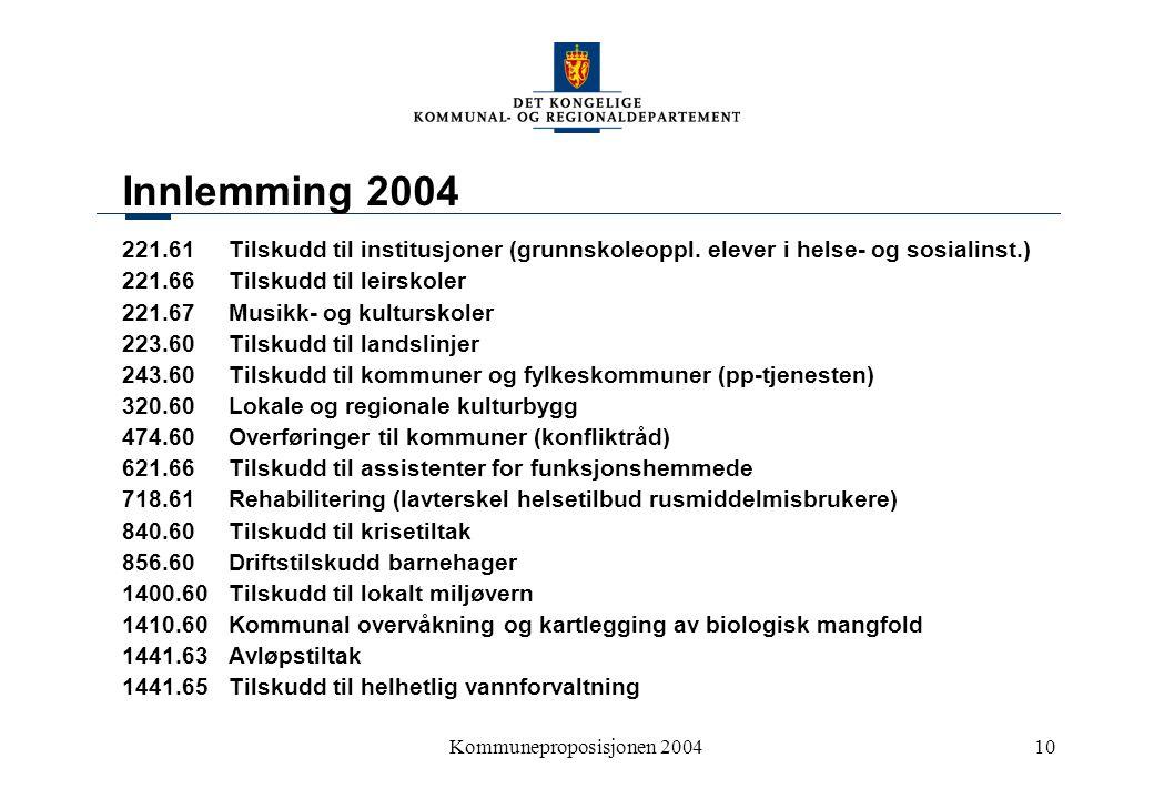 Kommuneproposisjonen 200410 Innlemming 2004 221.61Tilskudd til institusjoner (grunnskoleoppl. elever i helse- og sosialinst.) 221.66Tilskudd til leirs