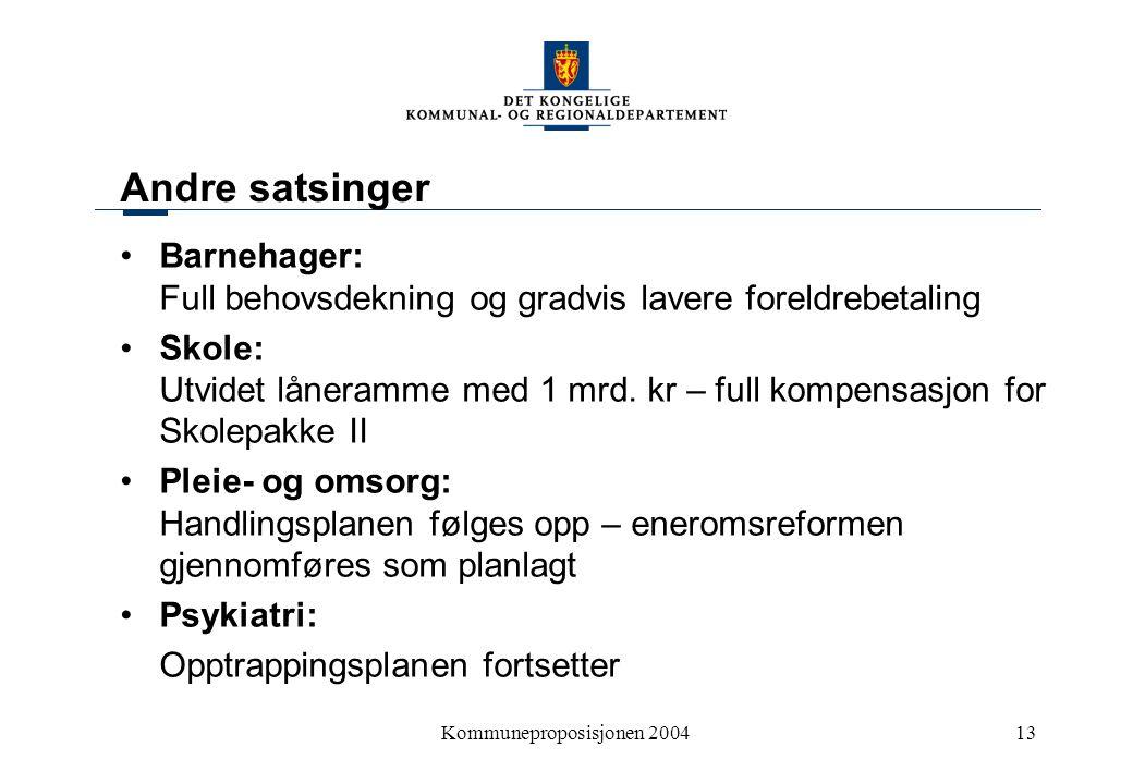 Kommuneproposisjonen 200413 Andre satsinger Barnehager: Full behovsdekning og gradvis lavere foreldrebetaling Skole: Utvidet låneramme med 1 mrd.