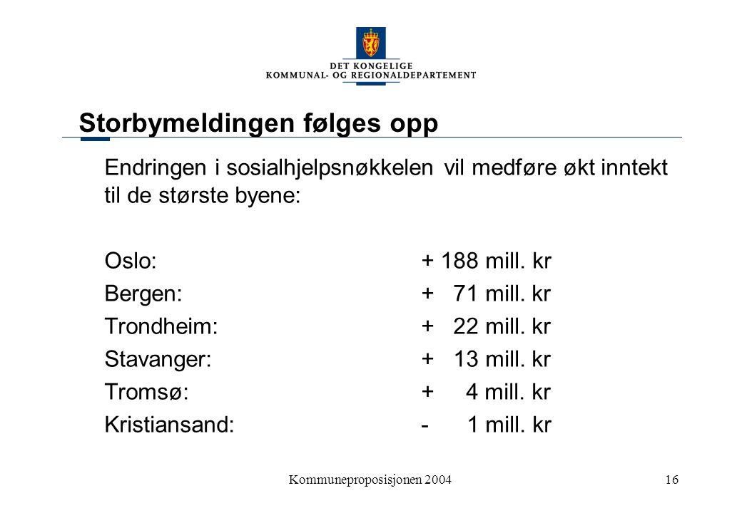 Kommuneproposisjonen 200416 Storbymeldingen følges opp Endringen i sosialhjelpsnøkkelen vil medføre økt inntekt til de største byene: Oslo: + 188 mill.