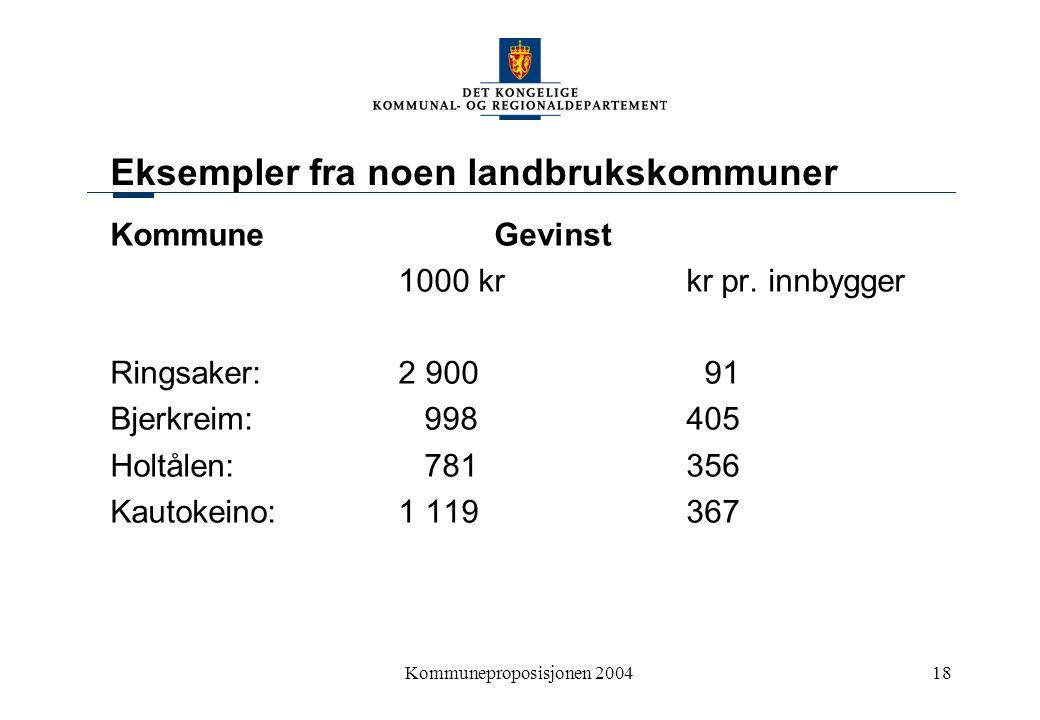 Kommuneproposisjonen 200418 Eksempler fra noen landbrukskommuner KommuneGevinst 1000 krkr pr. innbygger Ringsaker:2 900 91 Bjerkreim: 998405 Holtålen: