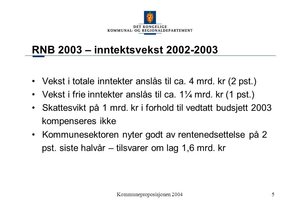 Kommuneproposisjonen 20045 RNB 2003 – inntektsvekst 2002-2003 Vekst i totale inntekter anslås til ca. 4 mrd. kr (2 pst.) Vekst i frie inntekter anslås