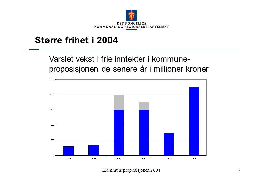 Kommuneproposisjonen 20047 Varslet vekst i frie inntekter i kommune- proposisjonen de senere år i millioner kroner Større frihet i 2004