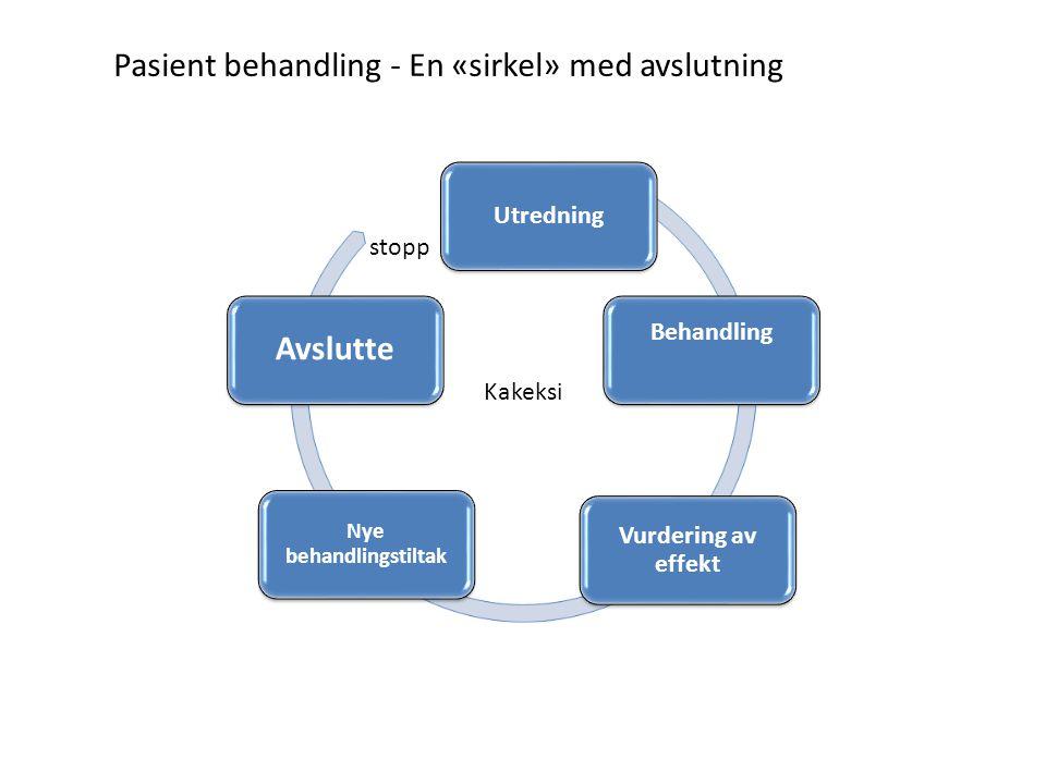 stopp Utredning Behandling Vurdering av effekt Nye behandlingstiltak Avslutte Pasient behandling - En «sirkel» med avslutning Kakeksi