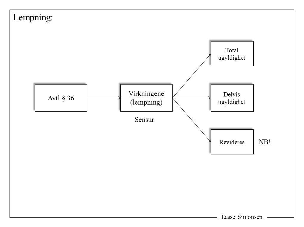 Lasse Simonsen Lempning: Avtl § 36 Virkningene (lempning) Virkningene (lempning) Total ugyldighet Total ugyldighet Delvis ugyldighet Delvis ugyldighet Revideres NB.