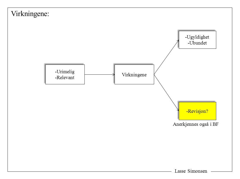 Lasse Simonsen Virkningene: -Urimelig -Relevant -Urimelig -Relevant Virkningene -Ugyldighet -Ubundet -Ugyldighet -Ubundet -Revisjon.