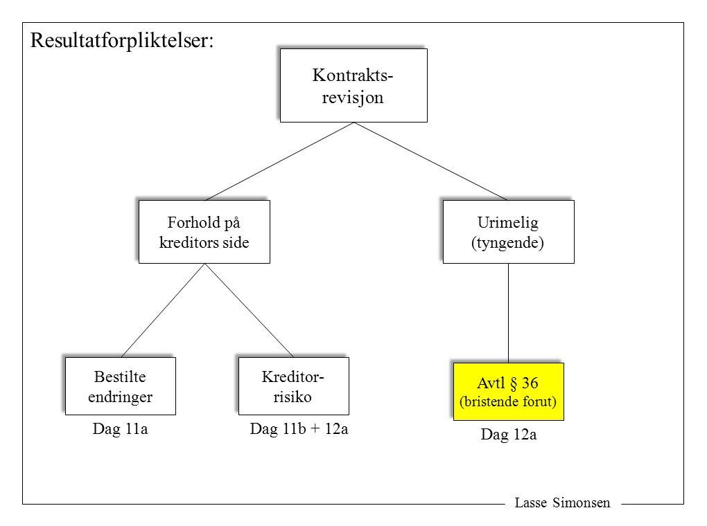 Lasse Simonsen Resultatforpliktelser: Forhold på kreditors side Forhold på kreditors side Bestilte endringer Bestilte endringer Kreditor- risiko Kreditor- risiko Dag 11aDag 11b + 12a Urimelig (tyngende) Urimelig (tyngende) Kontrakts- revisjon Kontrakts- revisjon Dag 12a Avtl § 36 (bristende forut) Avtl § 36 (bristende forut)