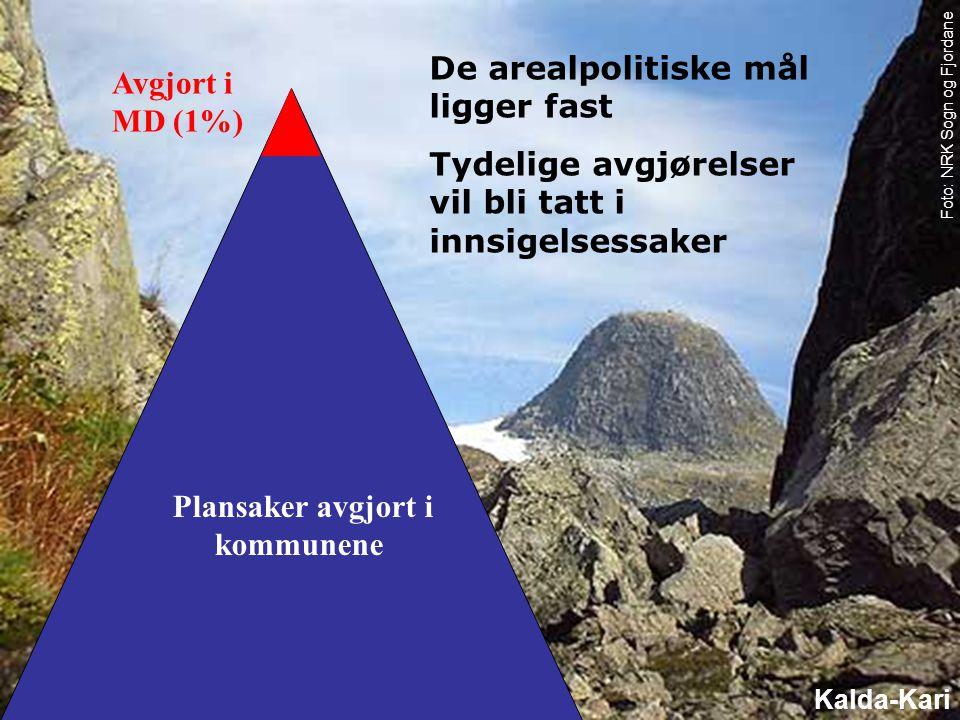 4 Foto: NRK Sogn og Fjordane Plansaker avgjort i kommunene Avgjort i MD (1%) De arealpolitiske mål ligger fast Tydelige avgjørelser vil bli tatt i inn