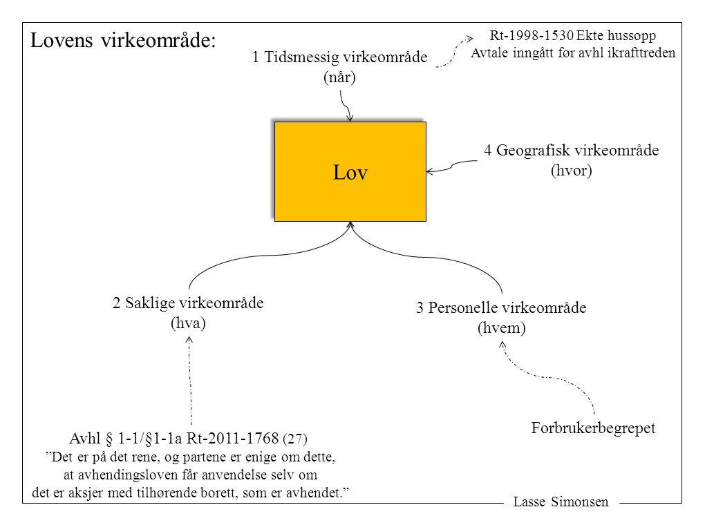 """Lasse Simonsen Lovens virkeområde: Lov 2 Saklige virkeområde (hva) 3 Personelle virkeområde (hvem) Avhl § 1-1/§1-1a Rt-2011-1768 (27) """"Det er på det r"""