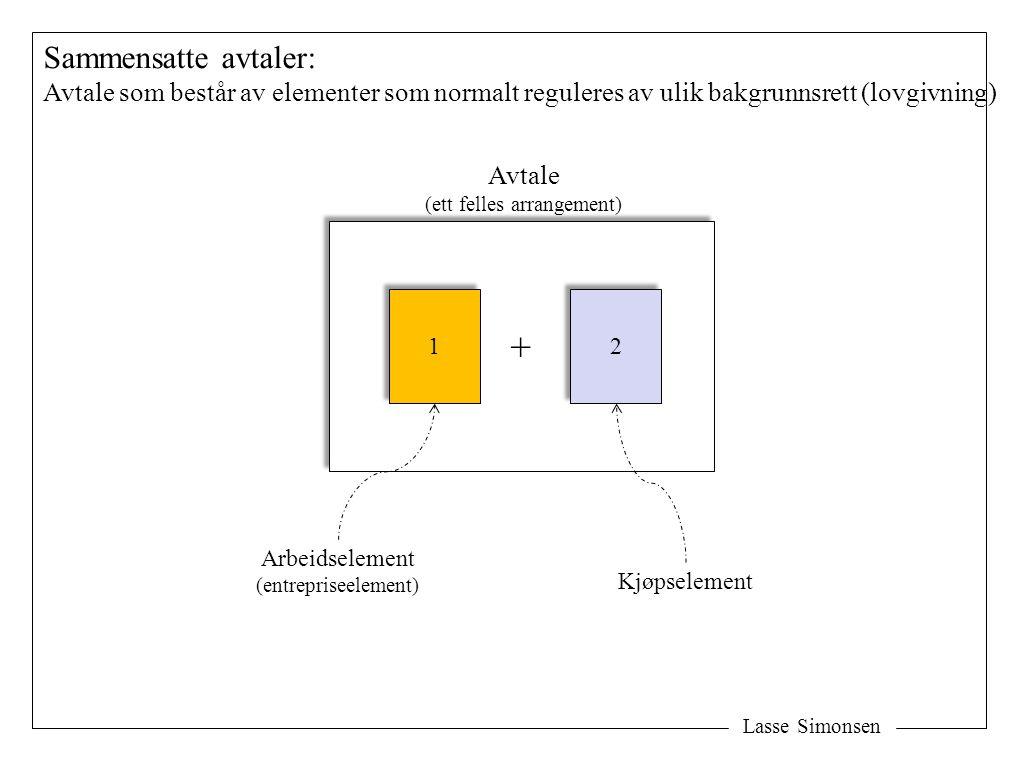 Lasse Simonsen Sammensatte avtaler: Avtale som består av elementer som normalt reguleres av ulik bakgrunnsrett (lovgivning) + + 1 1 2 2 Avtale (ett fe