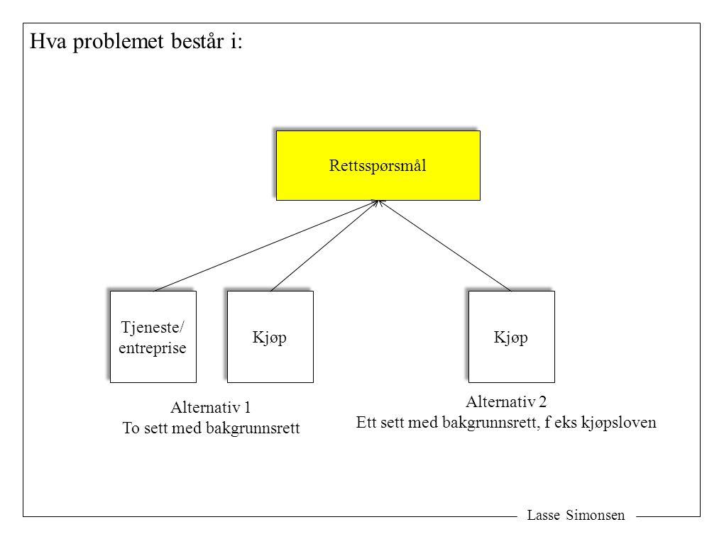 Lasse Simonsen Hva problemet består i: Rettsspørsmål Tjeneste/ entreprise Tjeneste/ entreprise Kjøp Alternativ 1 To sett med bakgrunnsrett Kjøp Altern