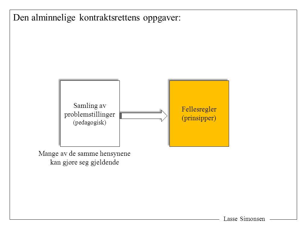 Lasse Simonsen Den alminnelige kontraktsrettens oppgaver: Fellesregler (prinsipper) Fellesregler (prinsipper) Samling av problemstillinger (pedagogisk