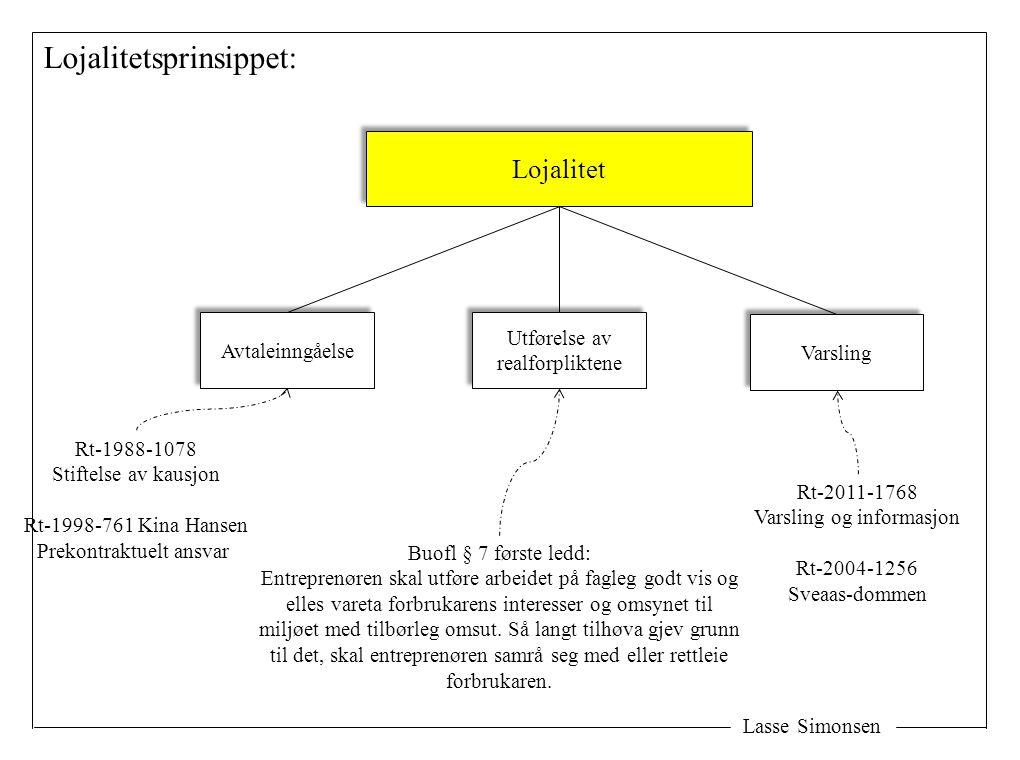 Lasse Simonsen Lojalitetsprinsippet: Lojalitet Avtaleinngåelse Utførelse av realforpliktene Utførelse av realforpliktene Varsling Buofl § 7 første led