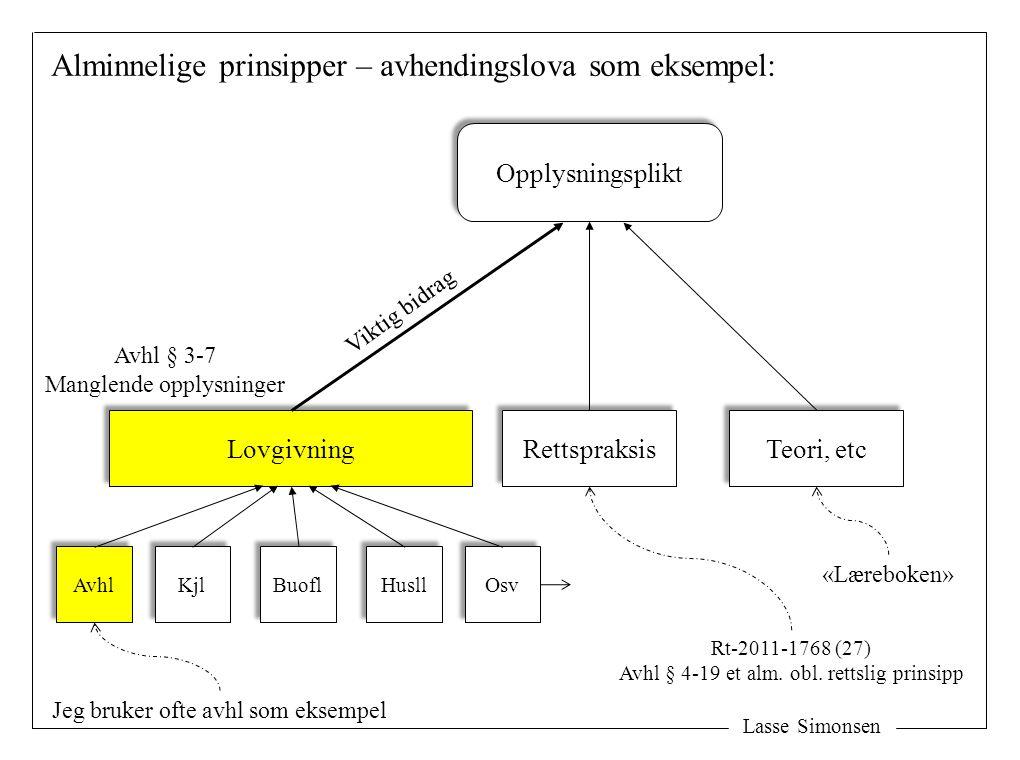 Lasse Simonsen Alminnelige prinsipper – avhendingslova som eksempel: Opplysningsplikt Lovgivning Avhl Kjl Buofl Husll Osv Rettspraksis Teori, etc Vikt