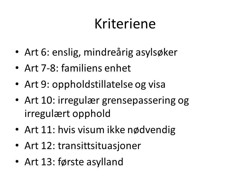 Kriteriene Art 6: enslig, mindreårig asylsøker Art 7-8: familiens enhet Art 9: oppholdstillatelse og visa Art 10: irregulær grensepassering og irregul
