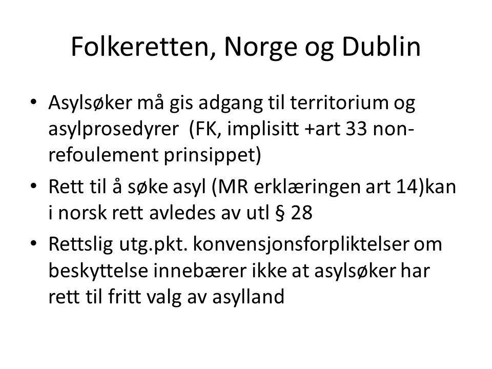 Folkeretten, Norge og Dublin Asylsøker må gis adgang til territorium og asylprosedyrer (FK, implisitt +art 33 non- refoulement prinsippet) Rett til å
