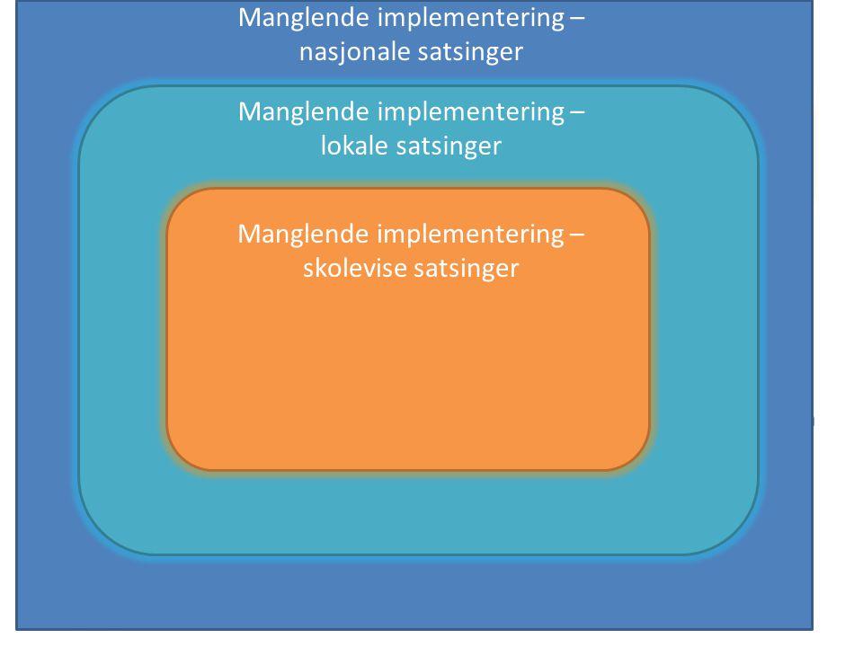 Nasjonale og, lokale satsingsområder Organisasjonslæring Kollektivt orienterte skoler Læreplanverket Gode resultater Lokale og nasjonale satsingsområder, prosjekter Organisasjonslæring Kollektivt orienterte skoler/organisasjoner