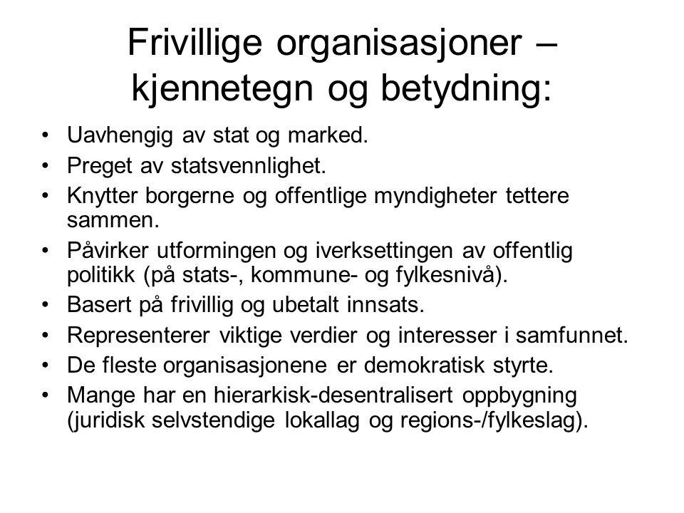 Frivillige organisasjoner – kjennetegn og betydning: Uavhengig av stat og marked.