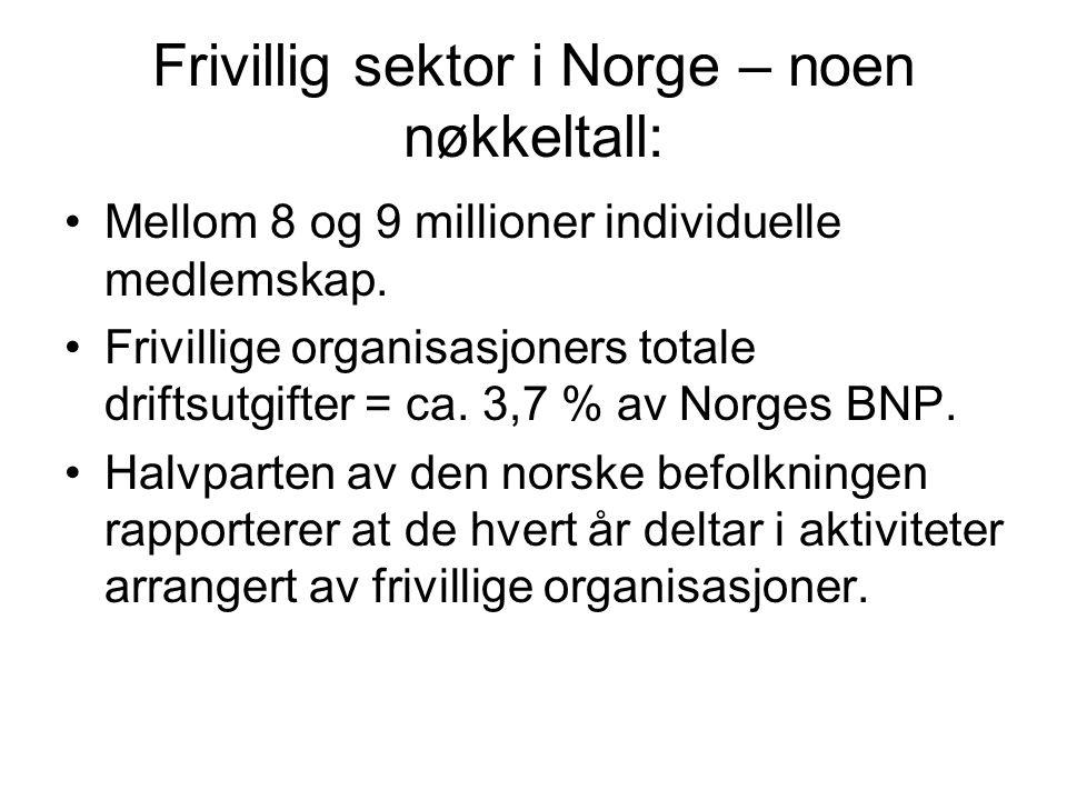 Frivillig sektor i Norge – noen nøkkeltall: Mellom 8 og 9 millioner individuelle medlemskap.