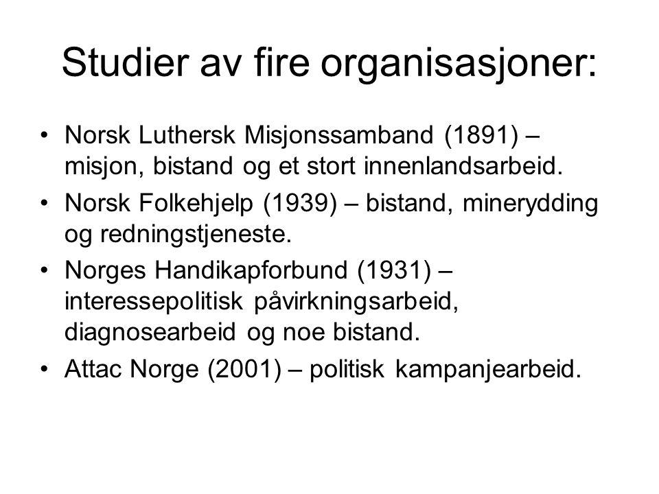 Studier av fire organisasjoner: Norsk Luthersk Misjonssamband (1891) – misjon, bistand og et stort innenlandsarbeid.