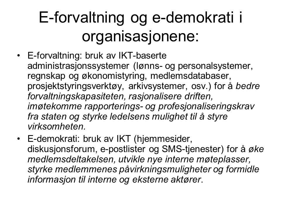 E-forvaltning og e-demokrati i organisasjonene: E-forvaltning: bruk av IKT-baserte administrasjonssystemer (lønns- og personalsystemer, regnskap og økonomistyring, medlemsdatabaser, prosjektstyringsverktøy, arkivsystemer, osv.) for å bedre forvaltningskapasiteten, rasjonalisere driften, imøtekomme rapporterings- og profesjonaliseringskrav fra staten og styrke ledelsens mulighet til å styre virksomheten.
