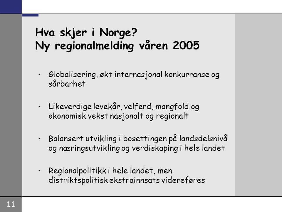 11 Hva skjer i Norge.