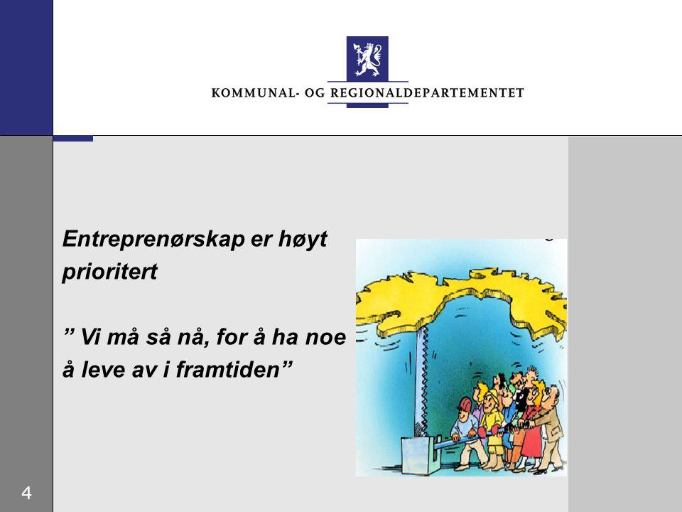 4 Entreprenørskap er høyt prioritert Vi må så nå, for å ha noe å leve av i framtiden