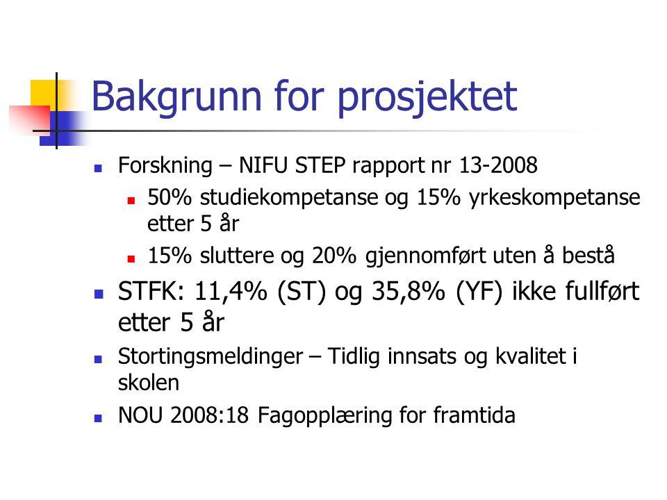 Bakgrunn for prosjektet Forskning – NIFU STEP rapport nr 13-2008 50% studiekompetanse og 15% yrkeskompetanse etter 5 år 15% sluttere og 20% gjennomført uten å bestå STFK: 11,4% (ST) og 35,8% (YF) ikke fullført etter 5 år Stortingsmeldinger – Tidlig innsats og kvalitet i skolen NOU 2008:18 Fagopplæring for framtida
