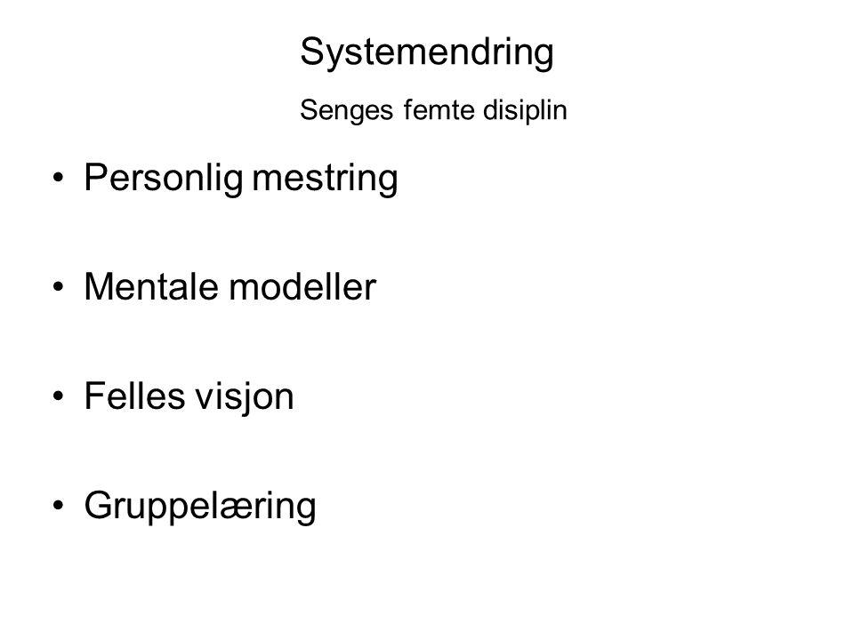 Systemendring Senges femte disiplin Personlig mestring Mentale modeller Felles visjon Gruppelæring
