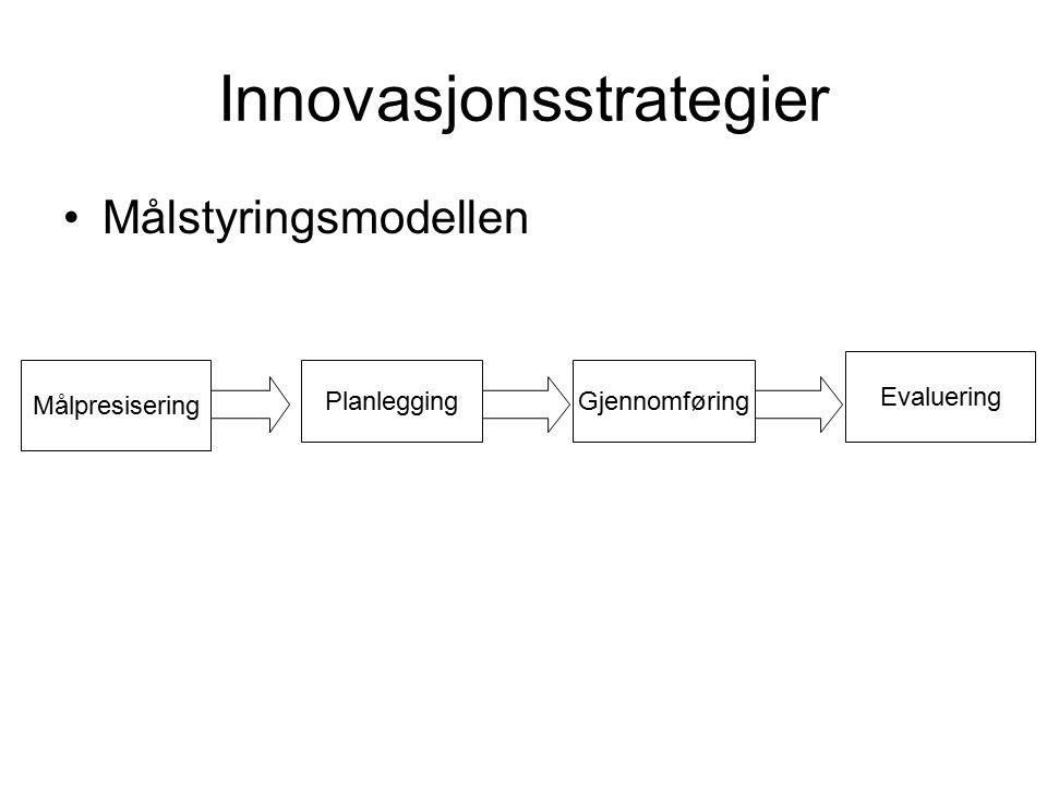 Innovasjonsstrategier Målstyringsmodellen Målpresisering PlanleggingGjennomføring Evaluering