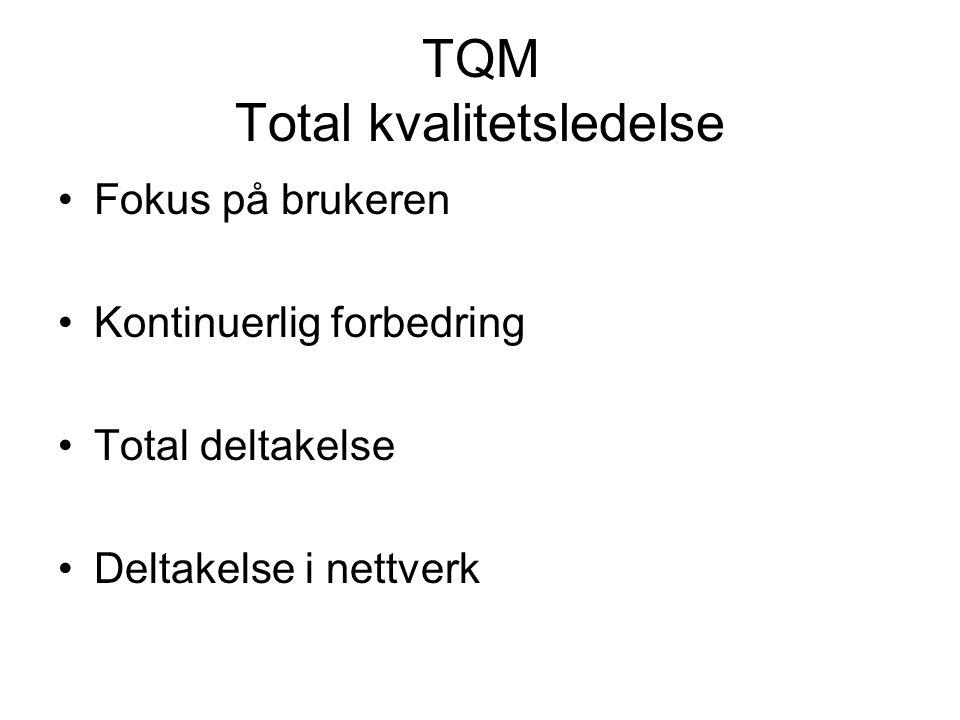 TQM Total kvalitetsledelse Fokus på brukeren Kontinuerlig forbedring Total deltakelse Deltakelse i nettverk