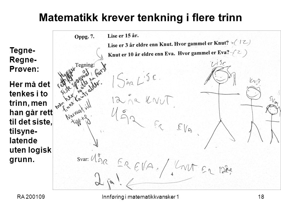 RA 200109Innføring i matematikkvansker 118 Matematikk krever tenkning i flere trinn Tegne- Regne- Prøven: Her må det tenkes i to trinn, men han går re