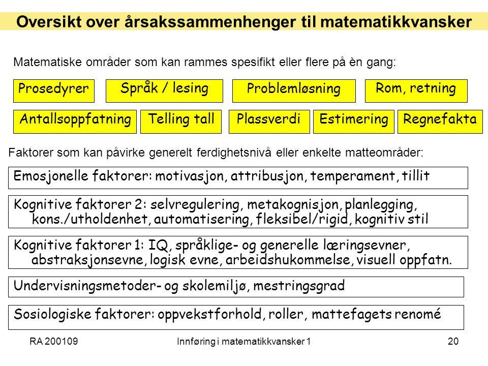 RA 200109Innføring i matematikkvansker 120 Oversikt over årsakssammenhenger til matematikkvansker Sosiologiske faktorer: oppvekstforhold, roller, matt