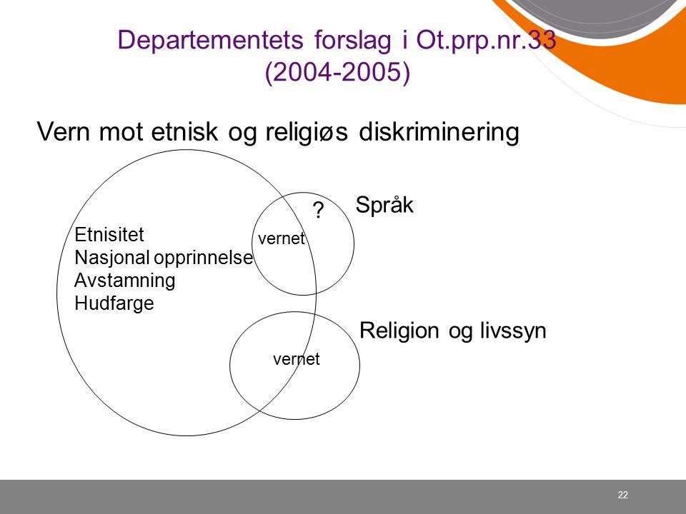 22 Departementets forslag i Ot.prp.nr.33 (2004-2005) Etnisitet Nasjonal opprinnelse Avstamning Hudfarge Vern mot etnisk og religiøs diskriminering Språk Religion og livssyn .
