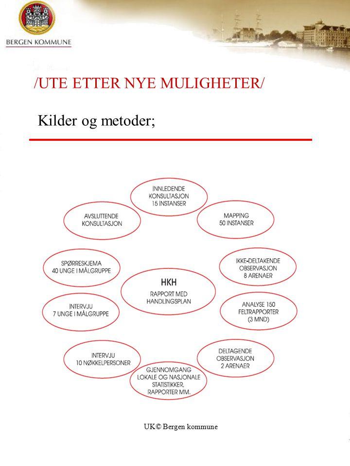 UK© Bergen kommune /UTE ETTER NYE MULIGHETER/ Kilder og metoder;