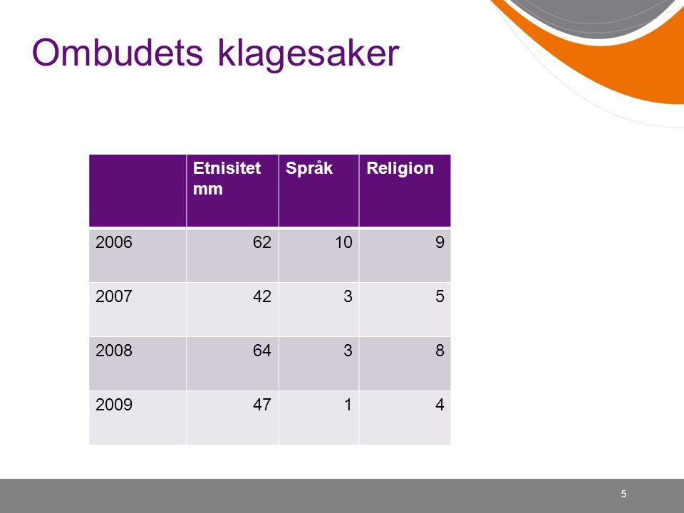 5 Ombudets klagesaker Etnisitet mm SpråkReligion 200662109 20074235 20086438 20094714