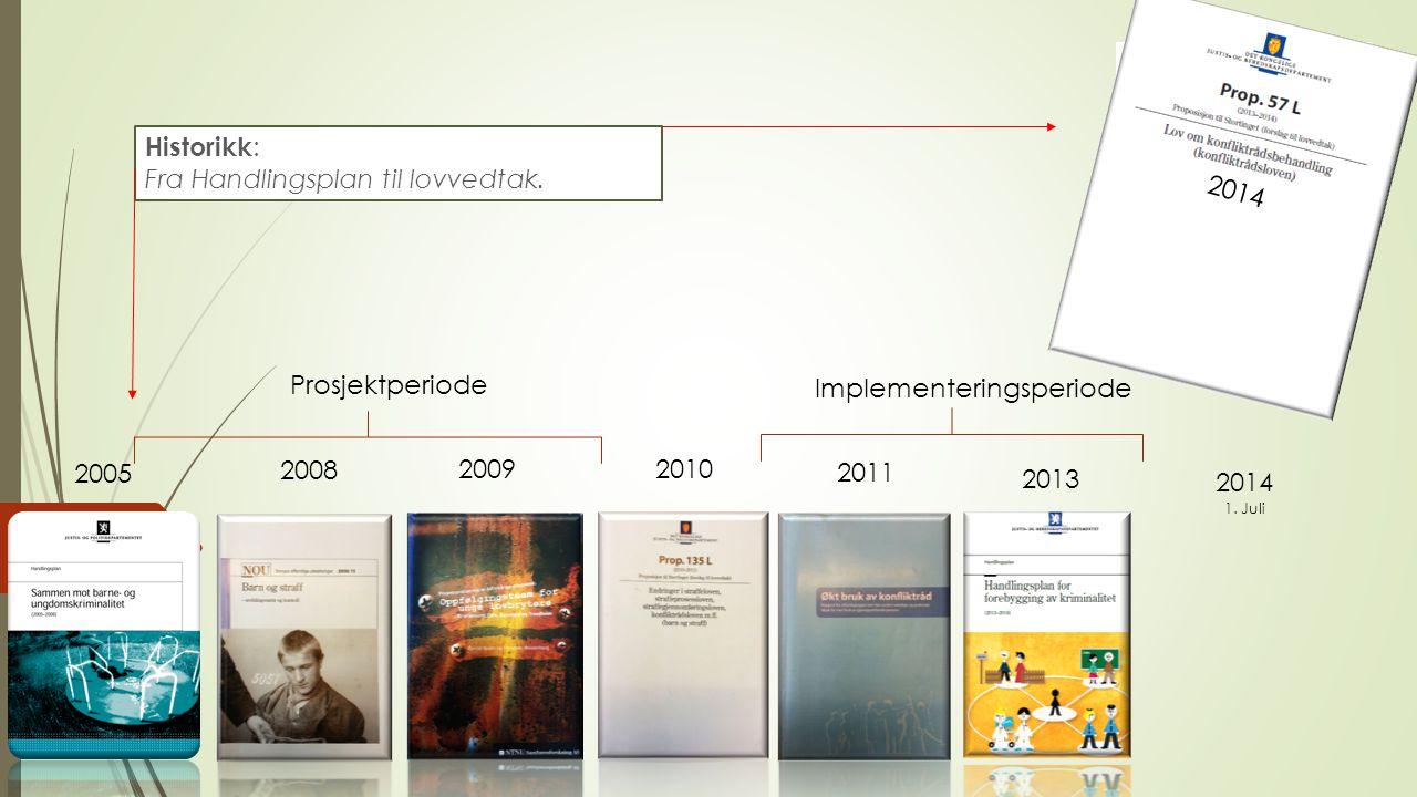 Historikk : Fra Handlingsplan til lovvedtak. 2005 2008 20092010 2011 2013 Prosjektperiode Implementeringsperiode 2014 1. Juli