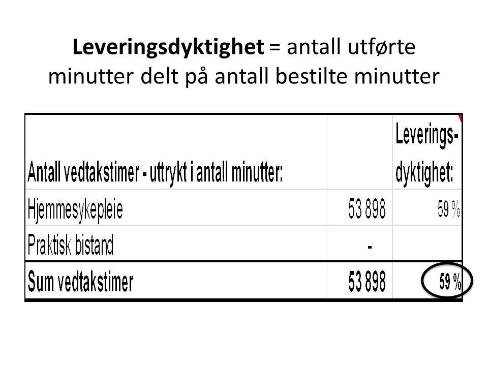 Ørsta – hj.sykepleie og praktisk bistand, men ikke adm. årsverk: