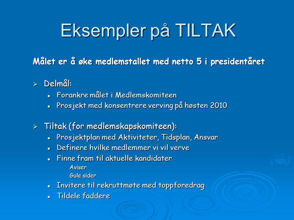 Eksempler på TILTAK Målet er å øke medlemstallet med netto 5 i presidentåret  Delmål: Forankre målet i Medlemskomiteen Forankre målet i Medlemskomite