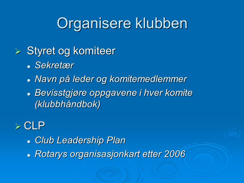 Organisere klubben  Styret og komiteer Sekretær Sekretær Navn på leder og komitemedlemmer Navn på leder og komitemedlemmer Bevisstgjøre oppgavene i h