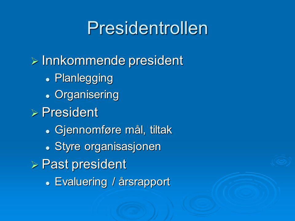 Presidentrollen  Innkommende president Planlegging Planlegging Organisering Organisering  President Gjennomføre mål, tiltak Gjennomføre mål, tiltak
