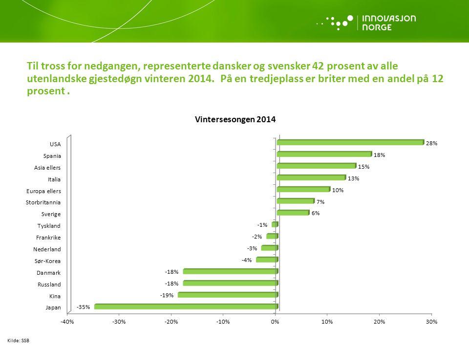 Til tross for nedgangen, representerte dansker og svensker 42 prosent av alle utenlandske gjestedøgn vinteren 2014.