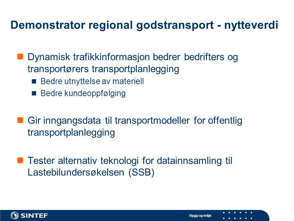 Bygg og miljø Demonstrator regional godstransport - nytteverdi Dynamisk trafikkinformasjon bedrer bedrifters og transportørers transportplanlegging Be