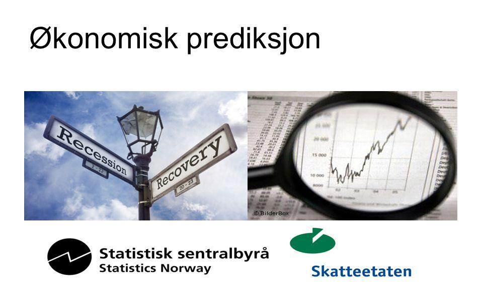Økonomisk prediksjon