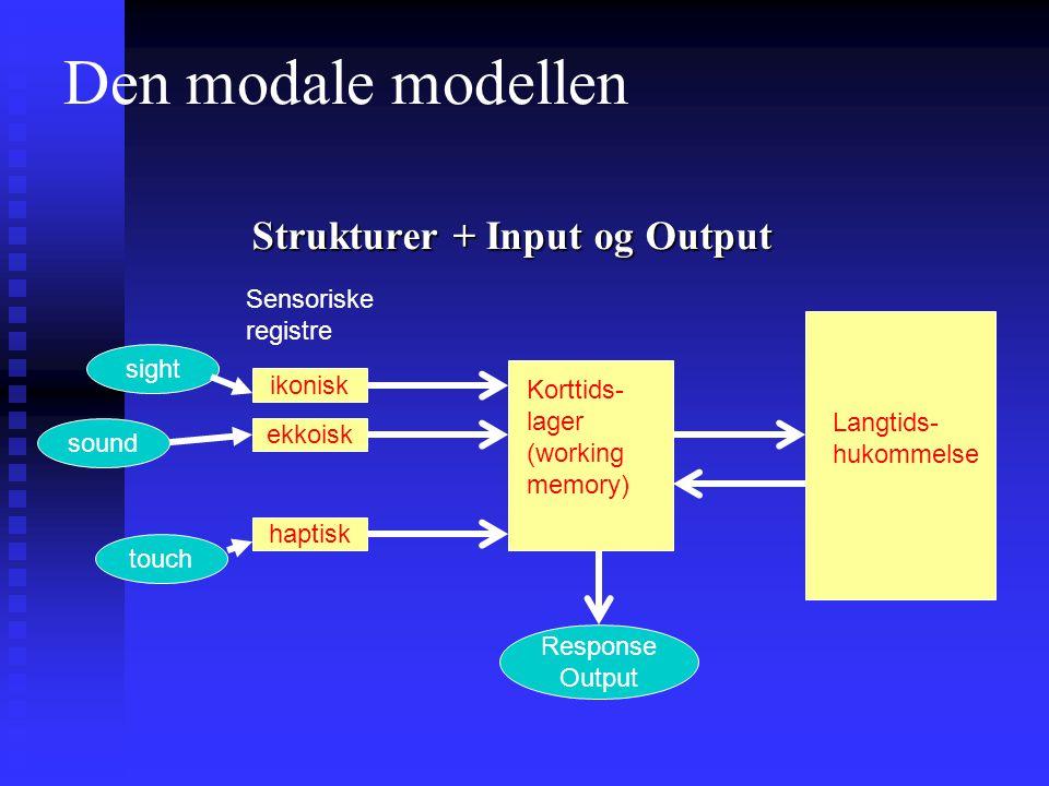 ikonisk ekkoisk haptisk Response Output sight sound touch Strukturer + Input og Output Sensoriske registre Korttids- lager (working memory) Langtids-