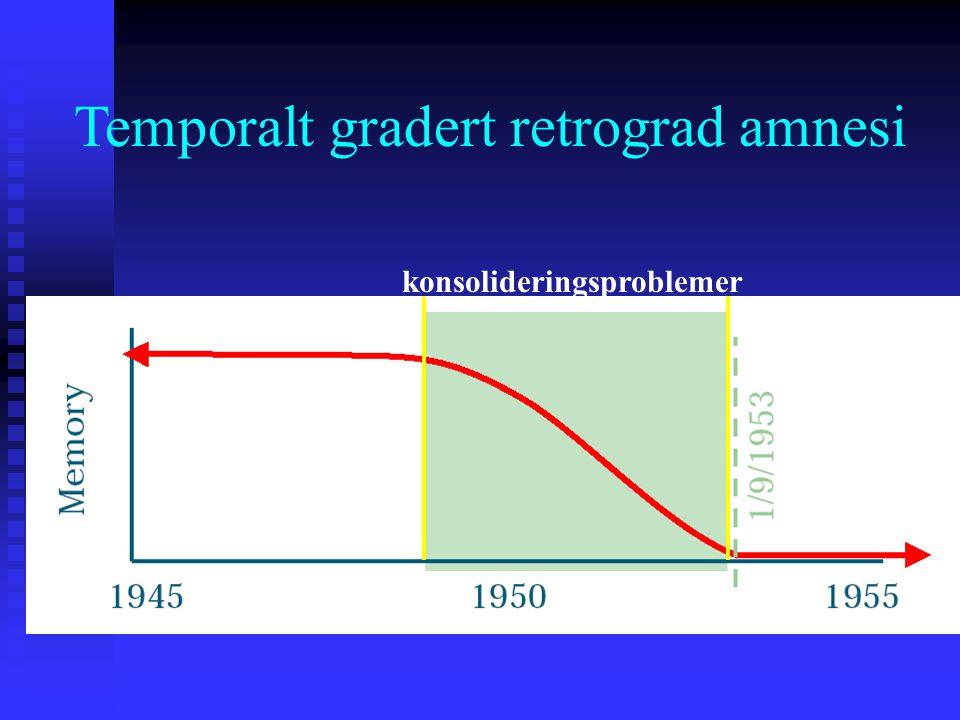 Temporalt gradert retrograd amnesi konsolideringsproblemer