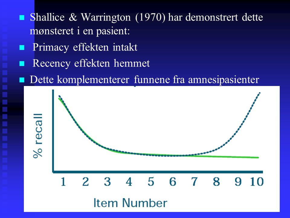 Shallice & Warrington (1970) har demonstrert dette mønsteret i en pasient: Primacy effekten intakt Recency effekten hemmet Dette komplementerer funnen