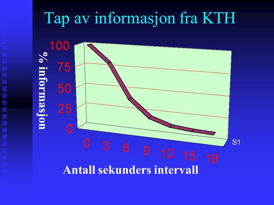 Tap av informasjon fra KTH % informasjon Antall sekunders intervall